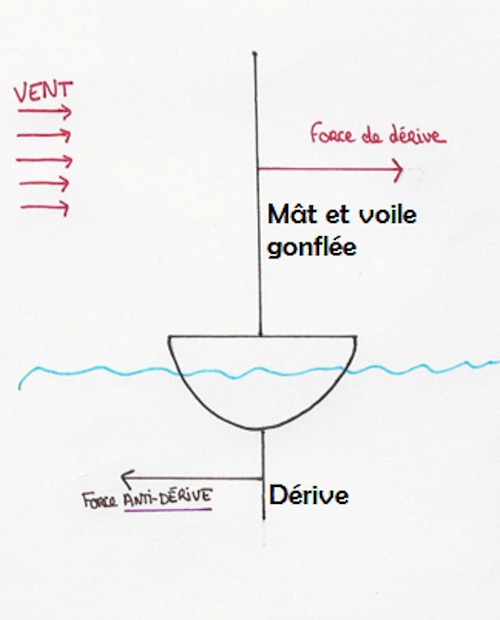 derive voile.png