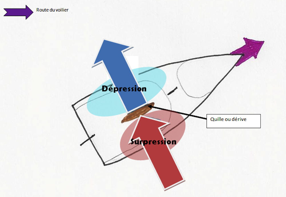 quille derive 2.png